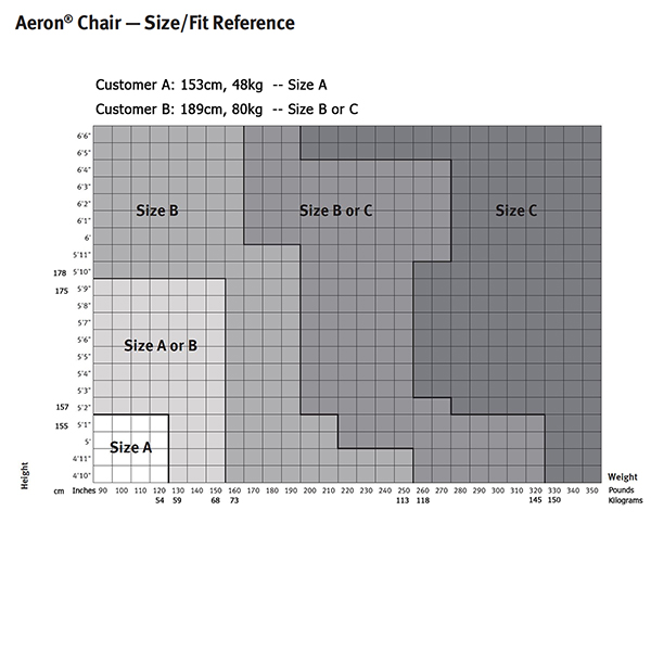 size-reference